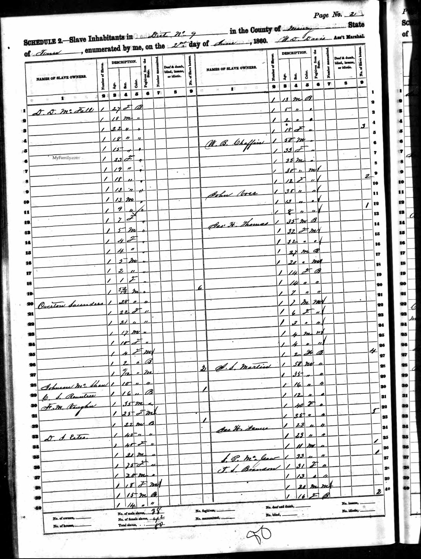 1860 Slave Schedule